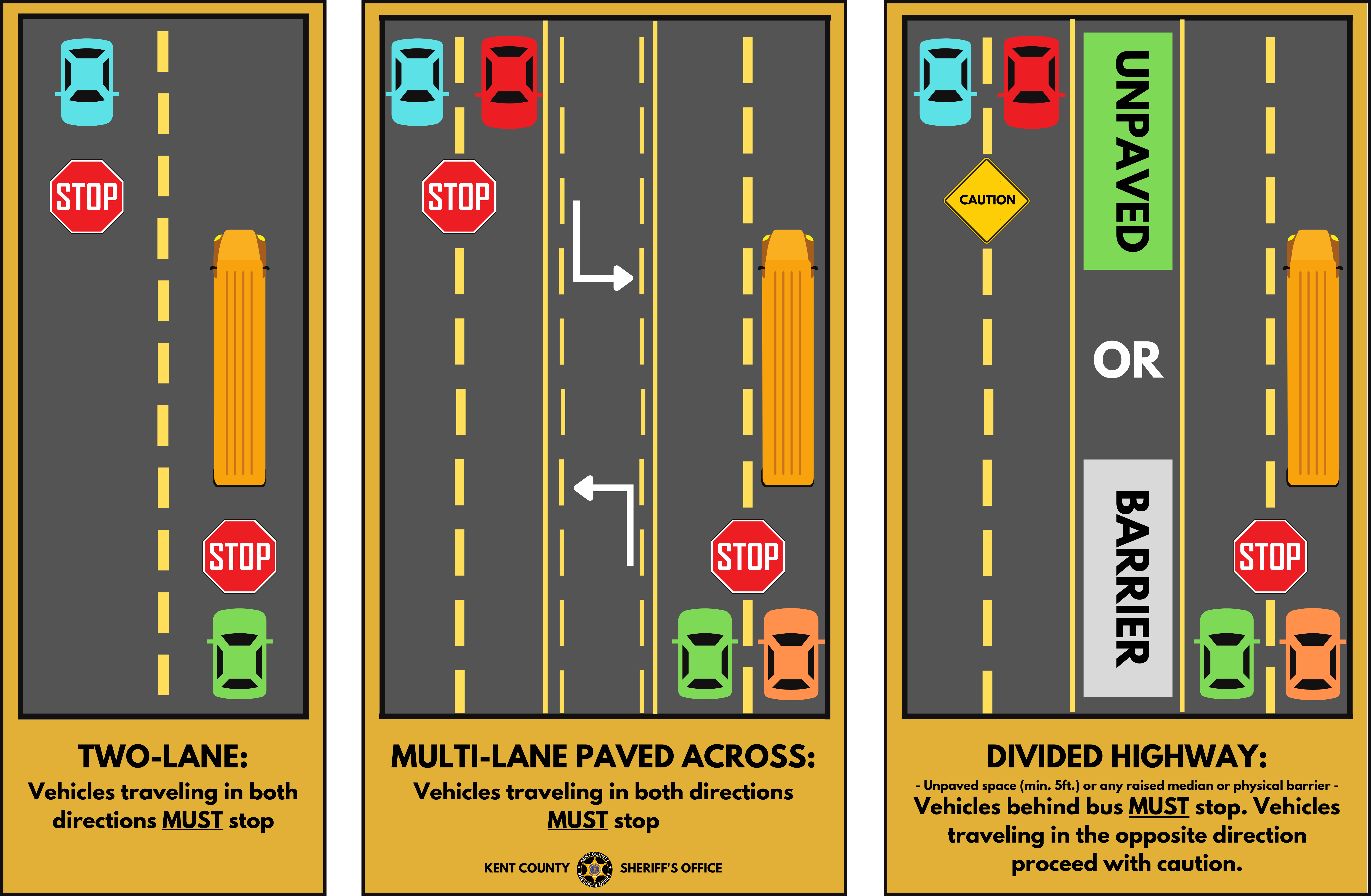 KCSO Shares Important Reminders for National School Bus Safety Week